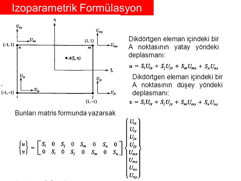 Izoparametrik Formülasyon