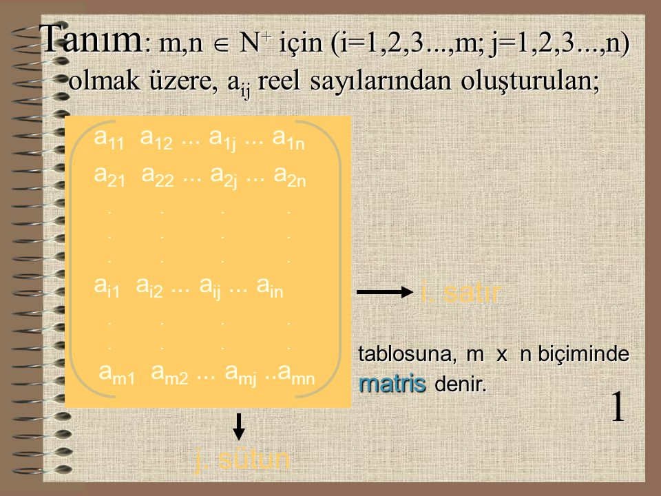 Tanım: m,n  N+ için (i=1,2,3. ,m; j=1,2,3