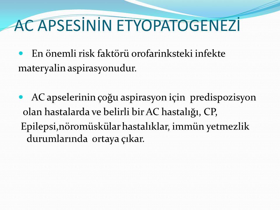 AC APSESİNİN ETYOPATOGENEZİ