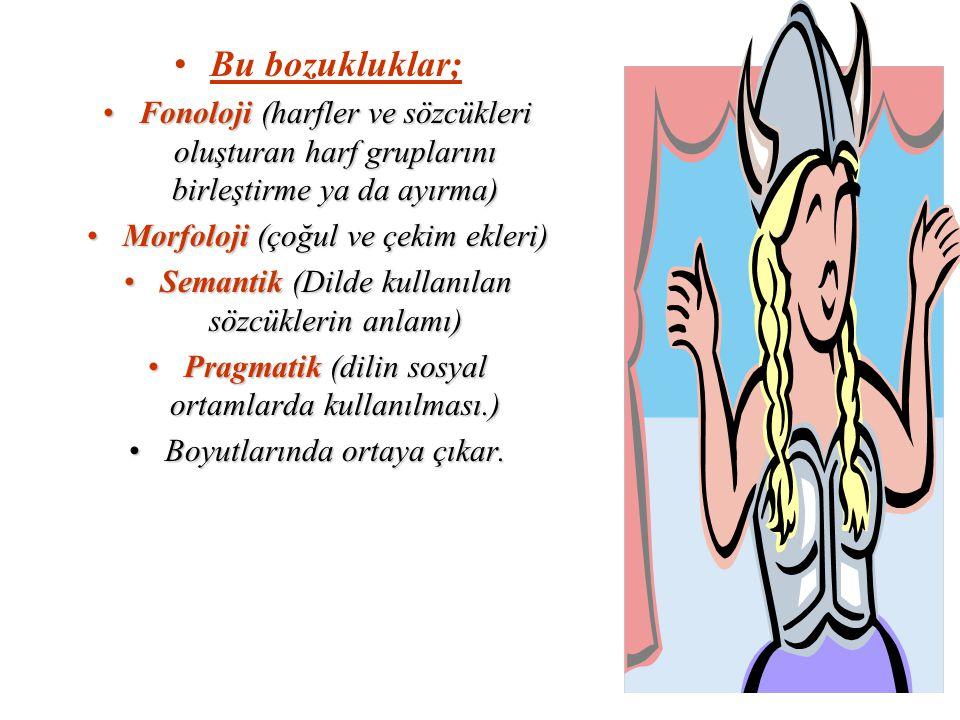 Bu bozukluklar; Fonoloji (harfler ve sözcükleri oluşturan harf gruplarını birleştirme ya da ayırma)