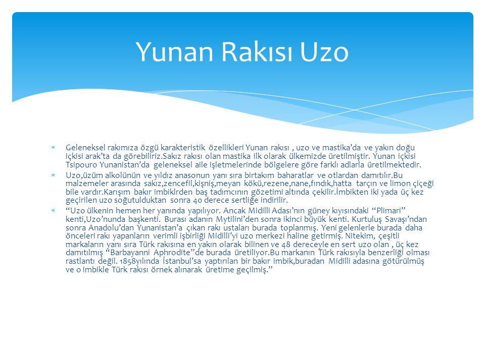 Yunan Rakısı Uzo