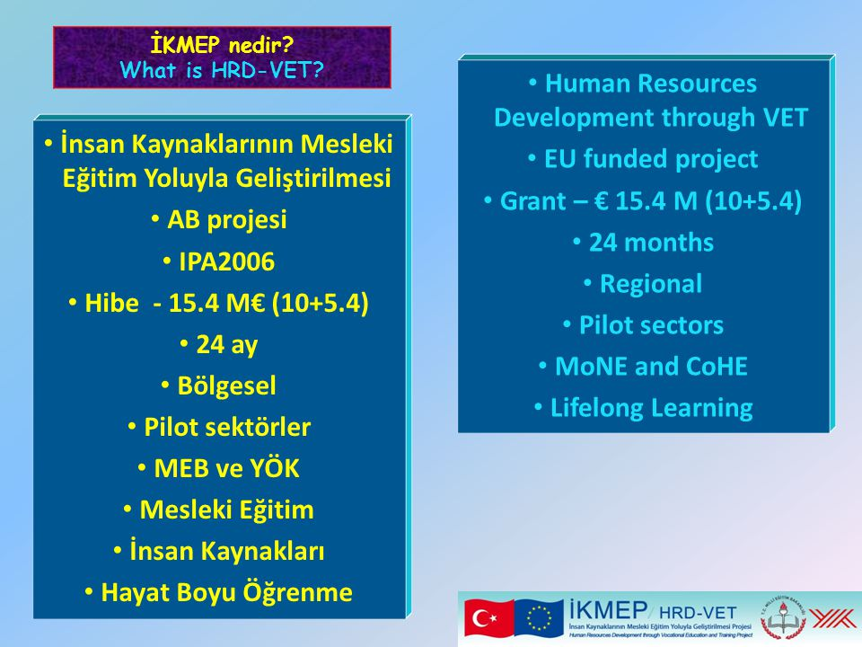 Human Resources Development through VET EU funded project