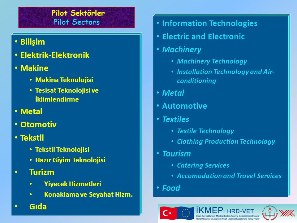 Information Technologies Electric and Electronic Machinery