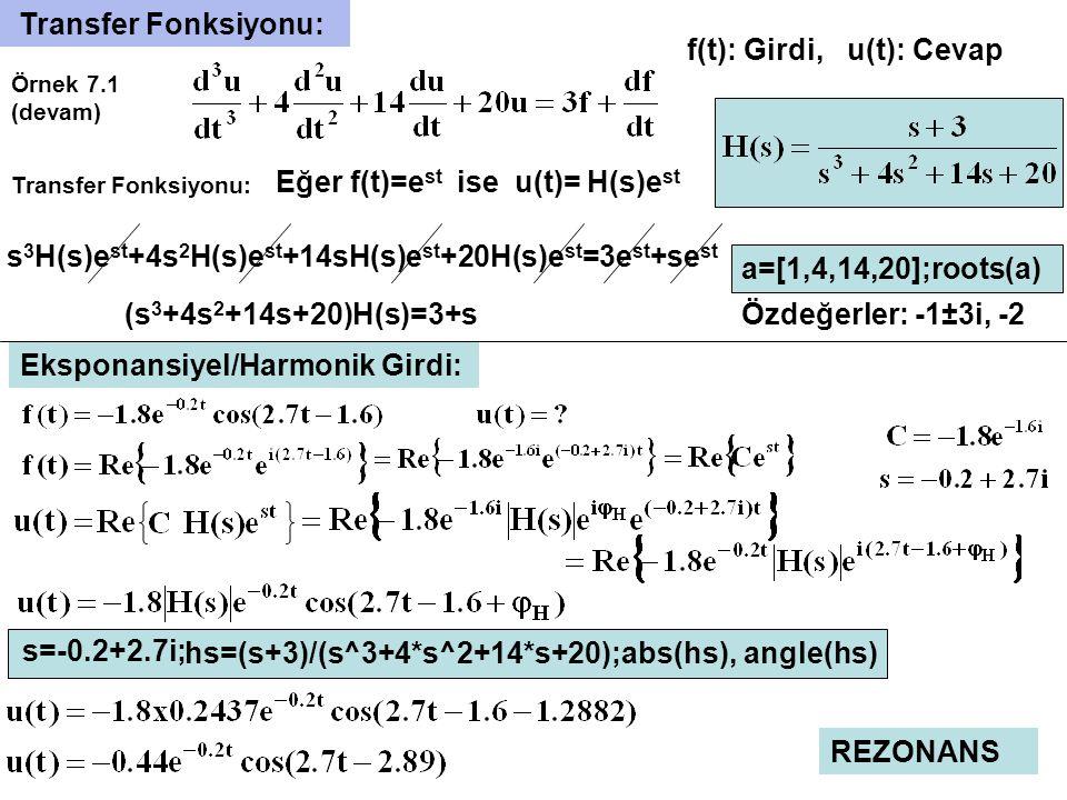 Eğer f(t)=est ise u(t)= H(s)est