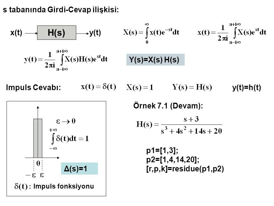 H(s) s tabanında Girdi-Cevap ilişkisi: x(t) y(t) Y(s)=X(s) H(s)