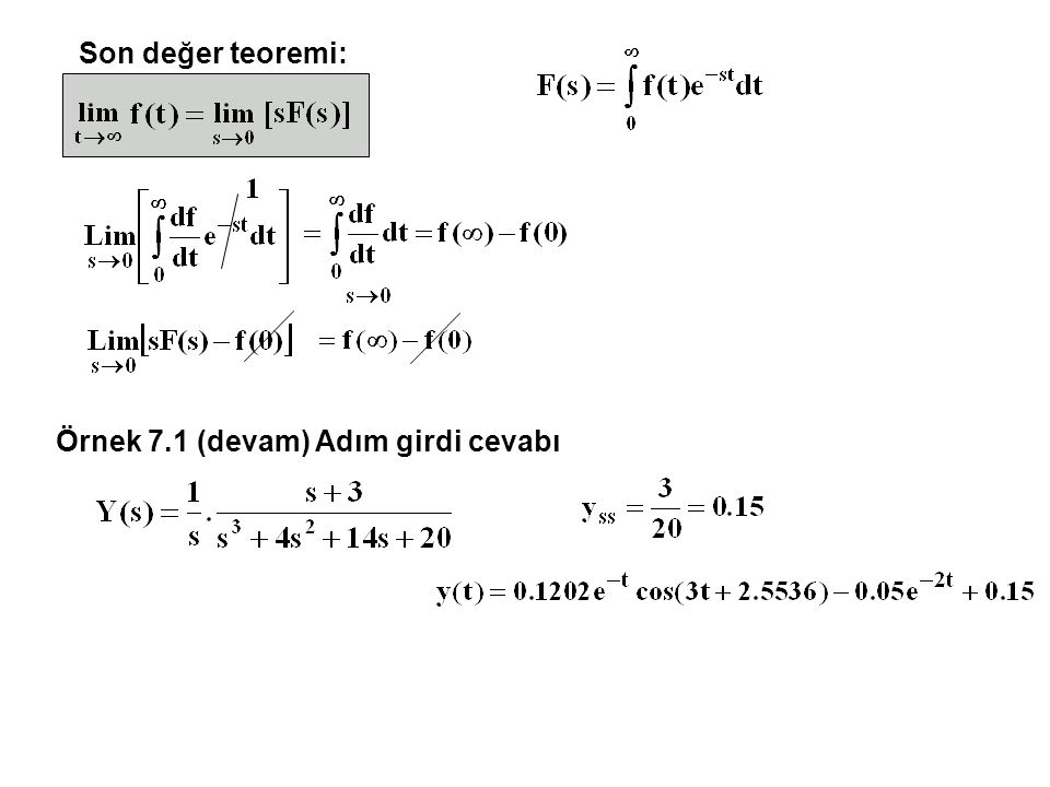 Son değer teoremi: Örnek 7.1 (devam) Adım girdi cevabı