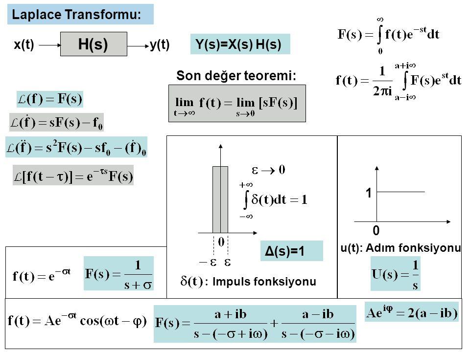 H(s) Laplace Transformu: x(t) y(t) Y(s)=X(s) H(s) Son değer teoremi: