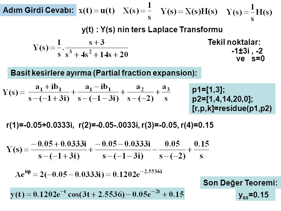 Adım Girdi Cevabı: y(t) : Y(s) nin ters Laplace Transformu. Tekil noktalar: -1±3i , -2. ve s=0.