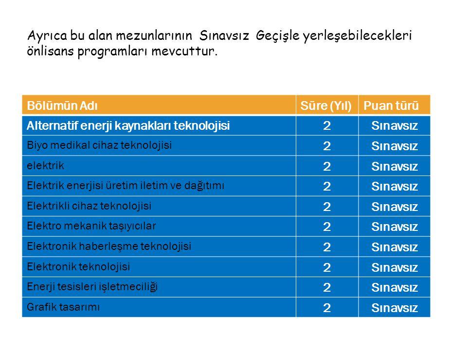 Alternatif enerji kaynakları teknolojisi 2 Sınavsız