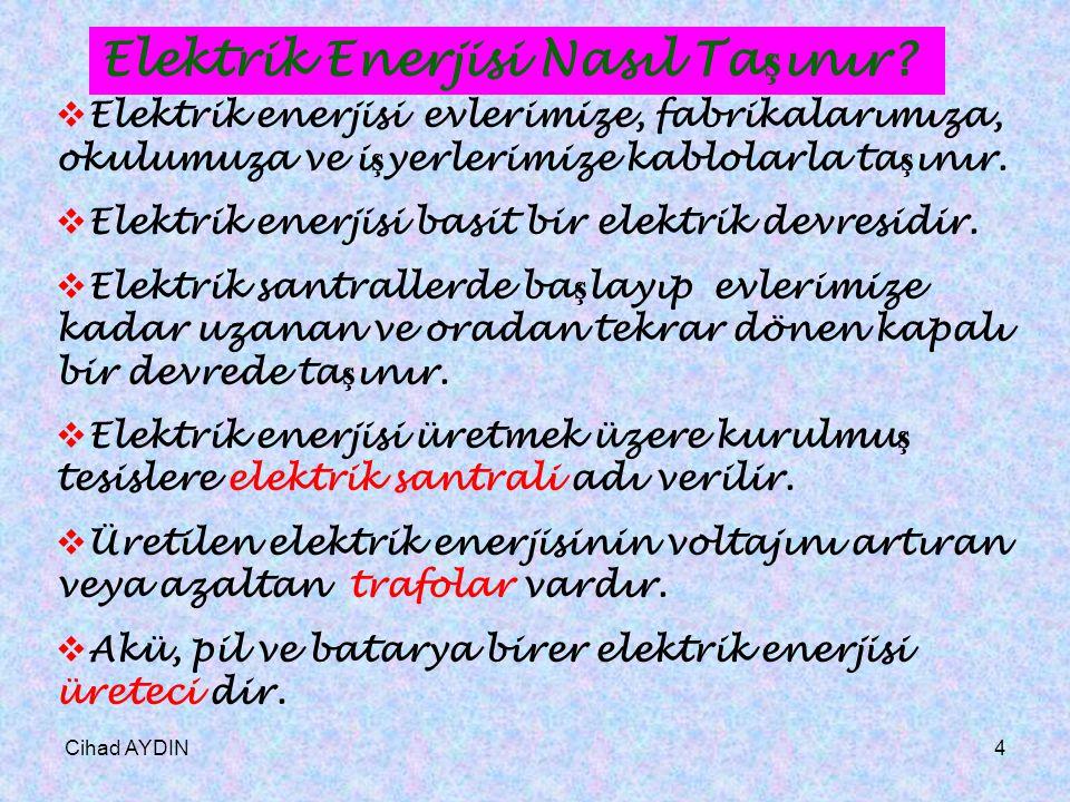 Elektrik Enerjisi Nasıl Taşınır