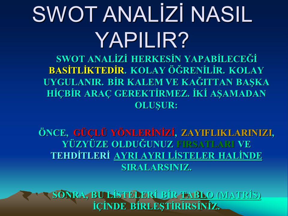 SWOT ANALİZİ NASIL YAPILIR