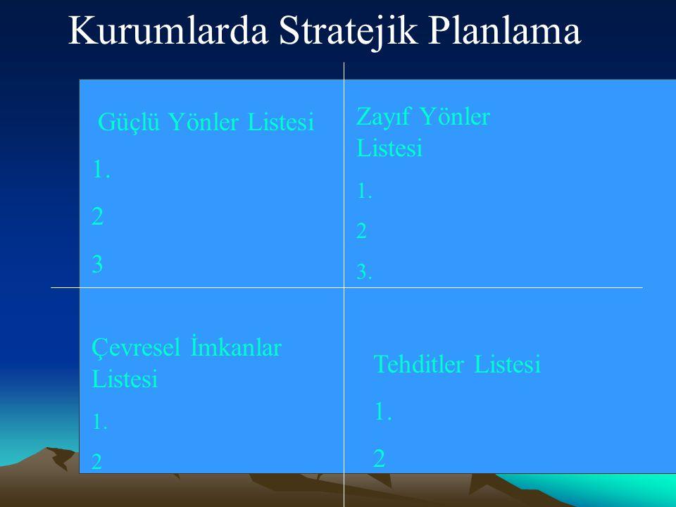Kurumlarda Stratejik Planlama