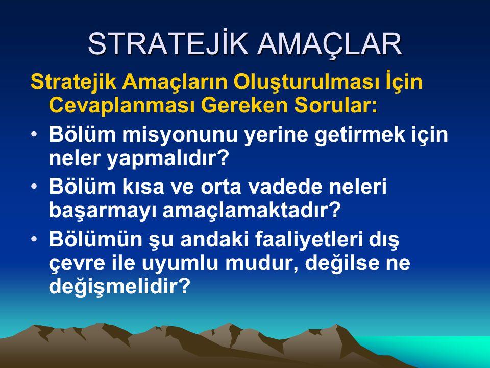 STRATEJİK AMAÇLAR Stratejik Amaçların Oluşturulması İçin Cevaplanması Gereken Sorular: Bölüm misyonunu yerine getirmek için neler yapmalıdır
