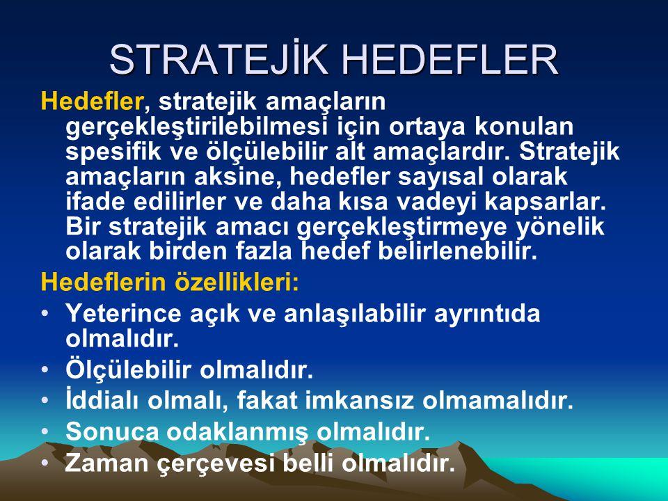 STRATEJİK HEDEFLER