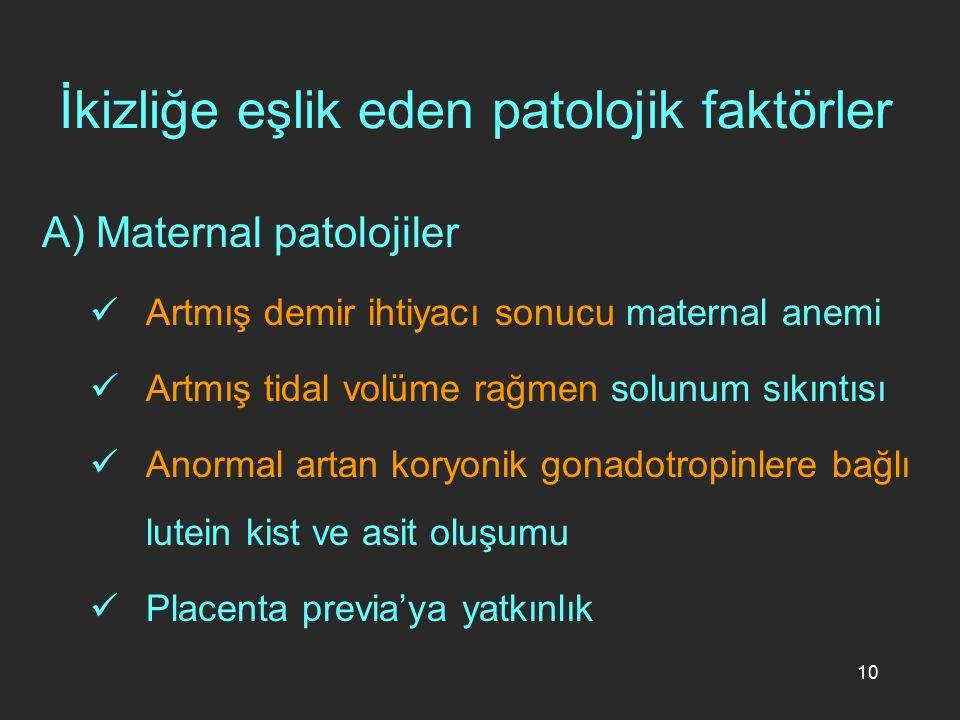 İkizliğe eşlik eden patolojik faktörler