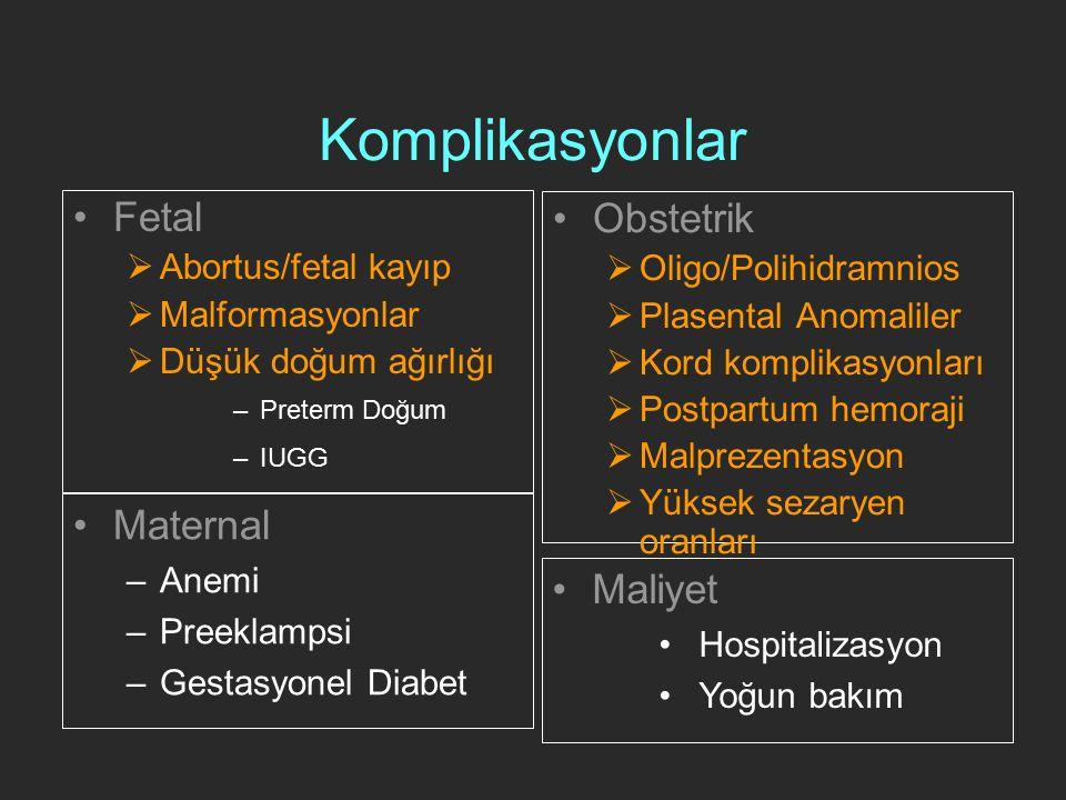 Komplikasyonlar Fetal Obstetrik Maternal Maliyet Abortus/fetal kayıp