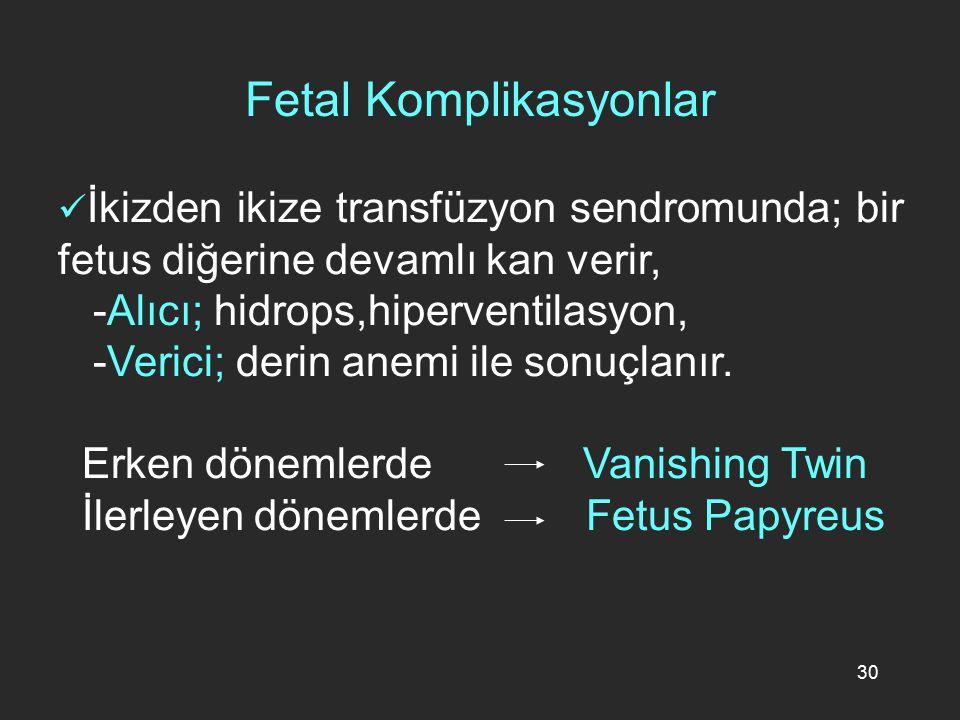 Fetal Komplikasyonlar
