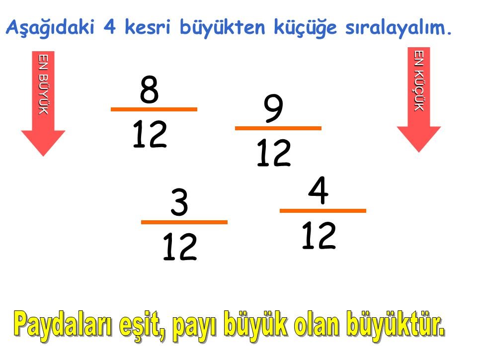8 9 12 12 4 3 12 12 Paydaları eşit, payı büyük olan büyüktür.