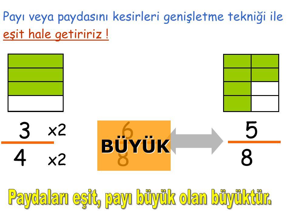 3 4 6 8 5 8 BÜYÜK x2 x2 Paydaları eşit, payı büyük olan büyüktür.