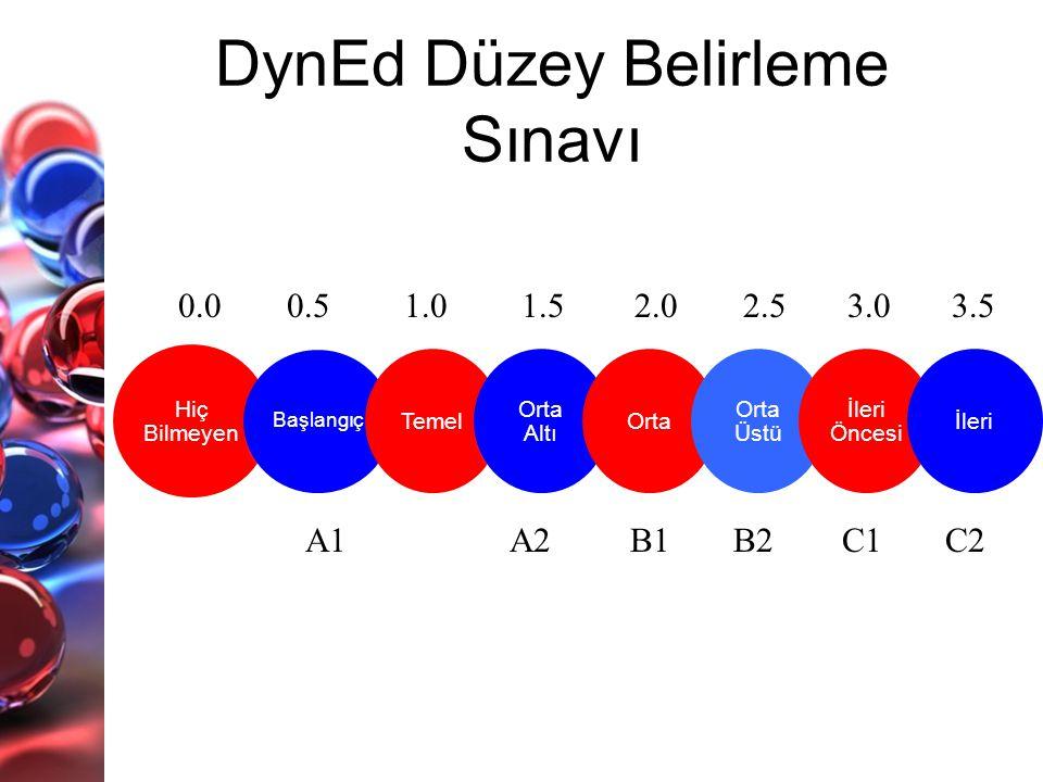 DynEd Düzey Belirleme Sınavı