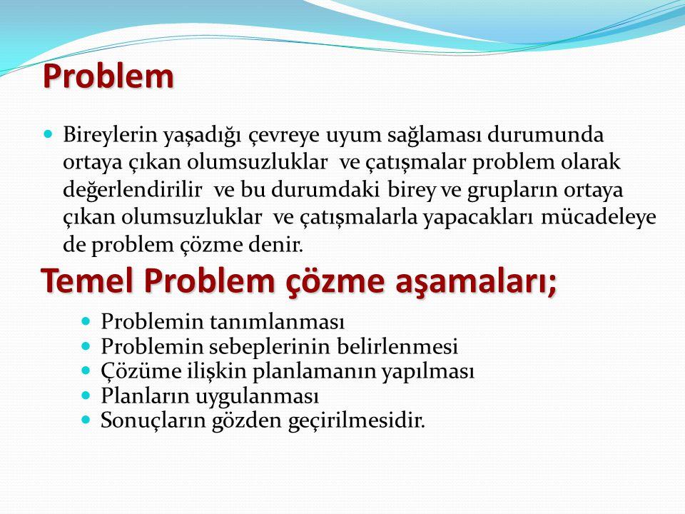 Temel Problem çözme aşamaları;