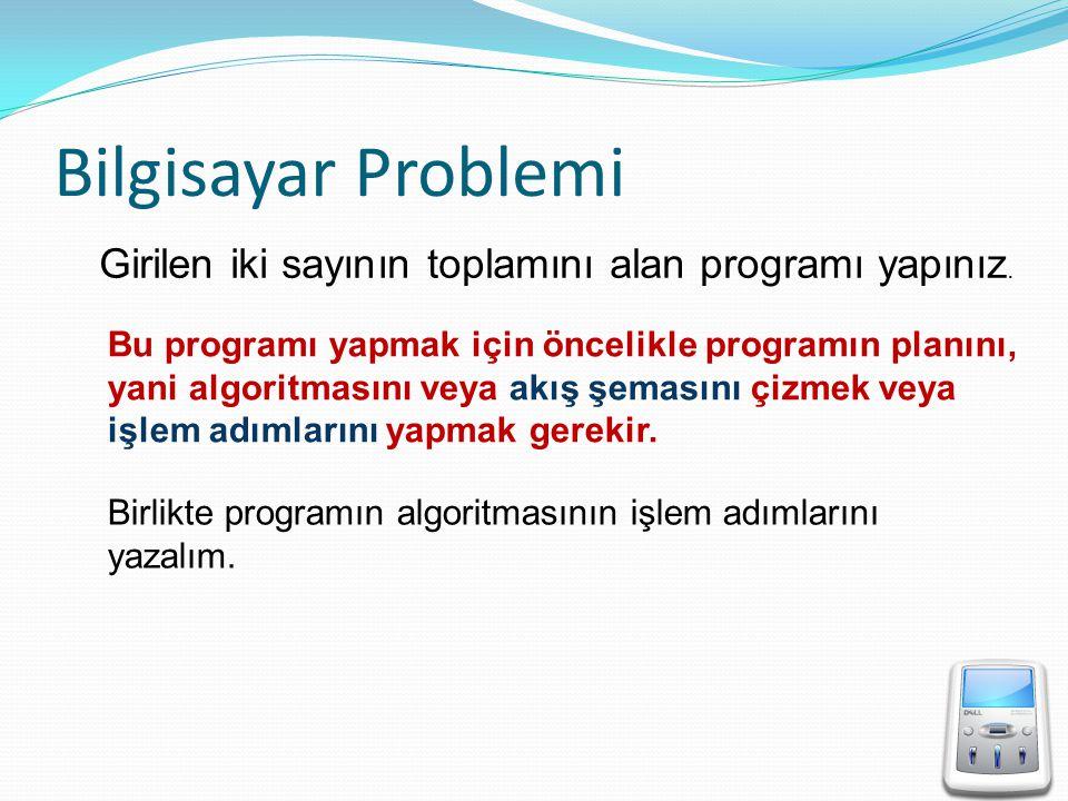 Bilgisayar Problemi Girilen iki sayının toplamını alan programı yapınız.