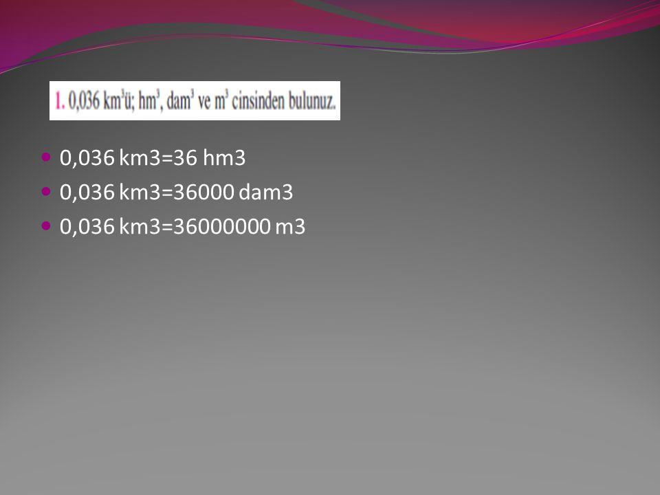 0,036 km3=36 hm3 0,036 km3=36000 dam3 0,036 km3=36000000 m3
