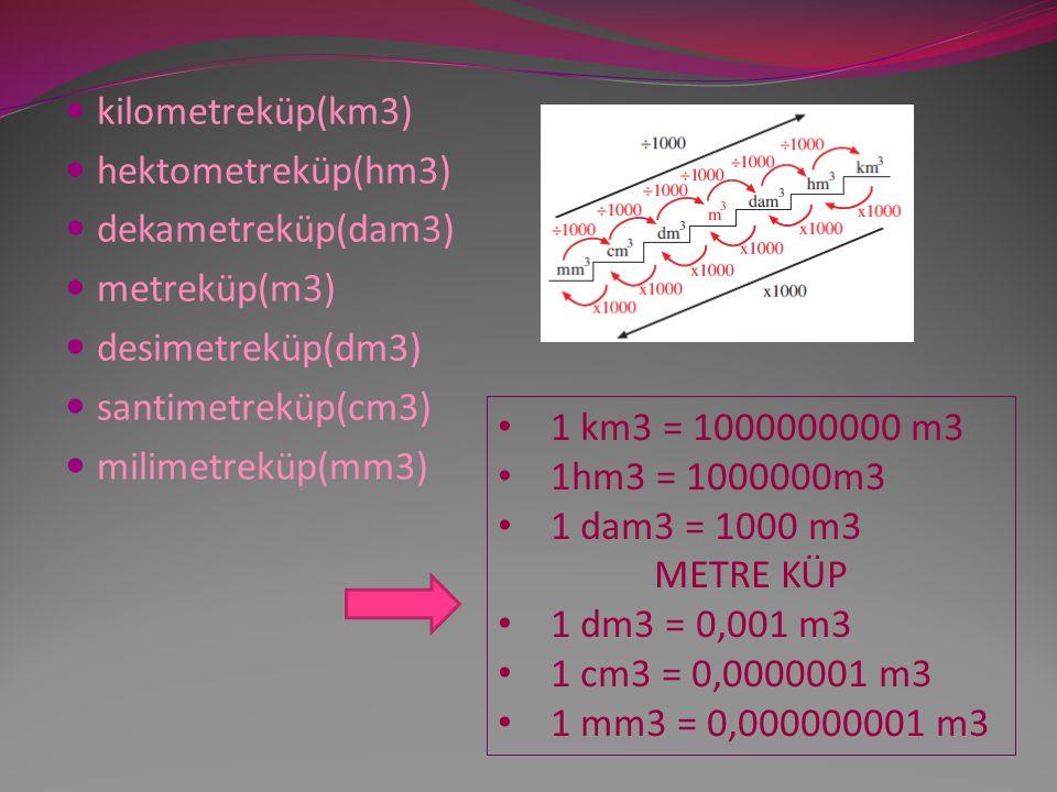 kilometreküp(km3) hektometreküp(hm3) dekametreküp(dam3) metreküp(m3) desimetreküp(dm3) santimetreküp(cm3)