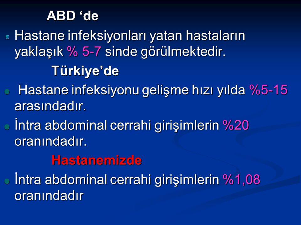 ABD 'de Hastane infeksiyonları yatan hastaların yaklaşık % 5-7 sinde görülmektedir. Türkiye'de.
