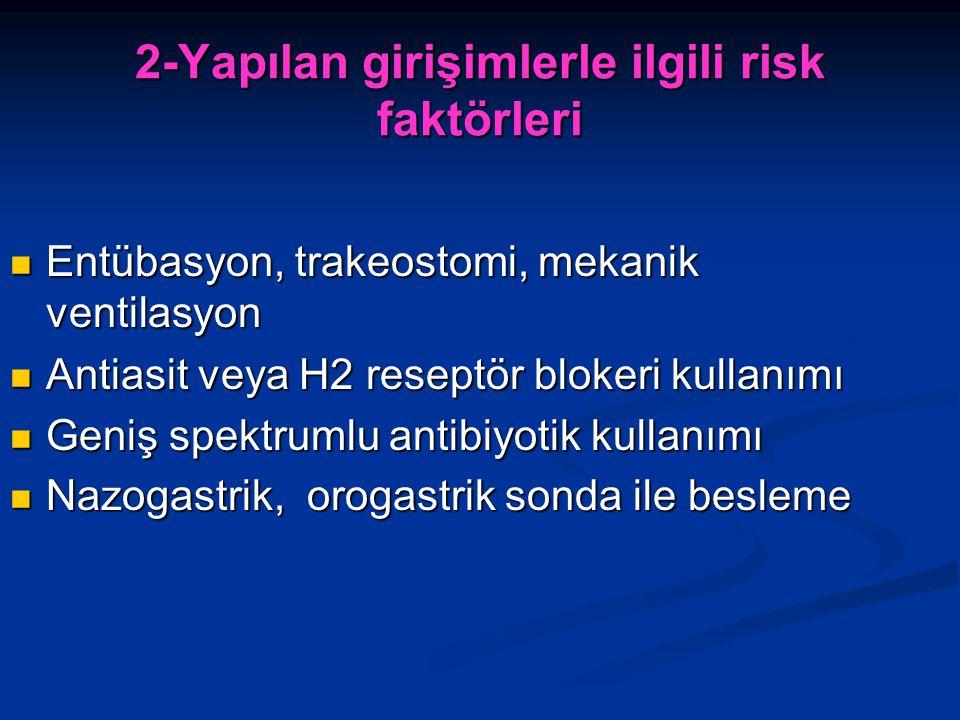 2-Yapılan girişimlerle ilgili risk faktörleri