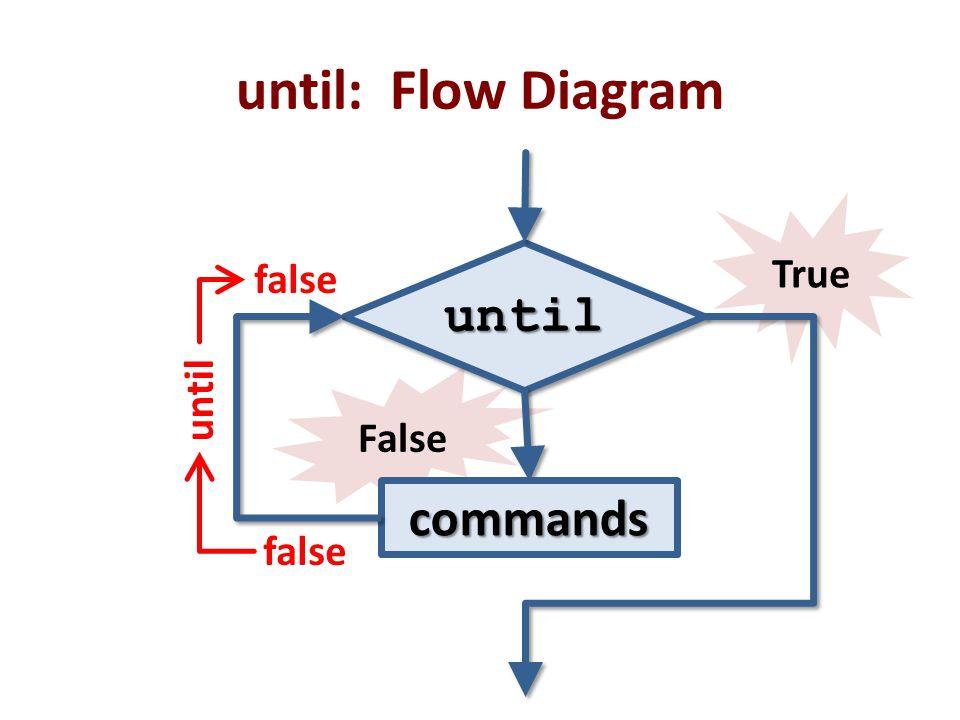 until: Flow Diagram True until until false False commands