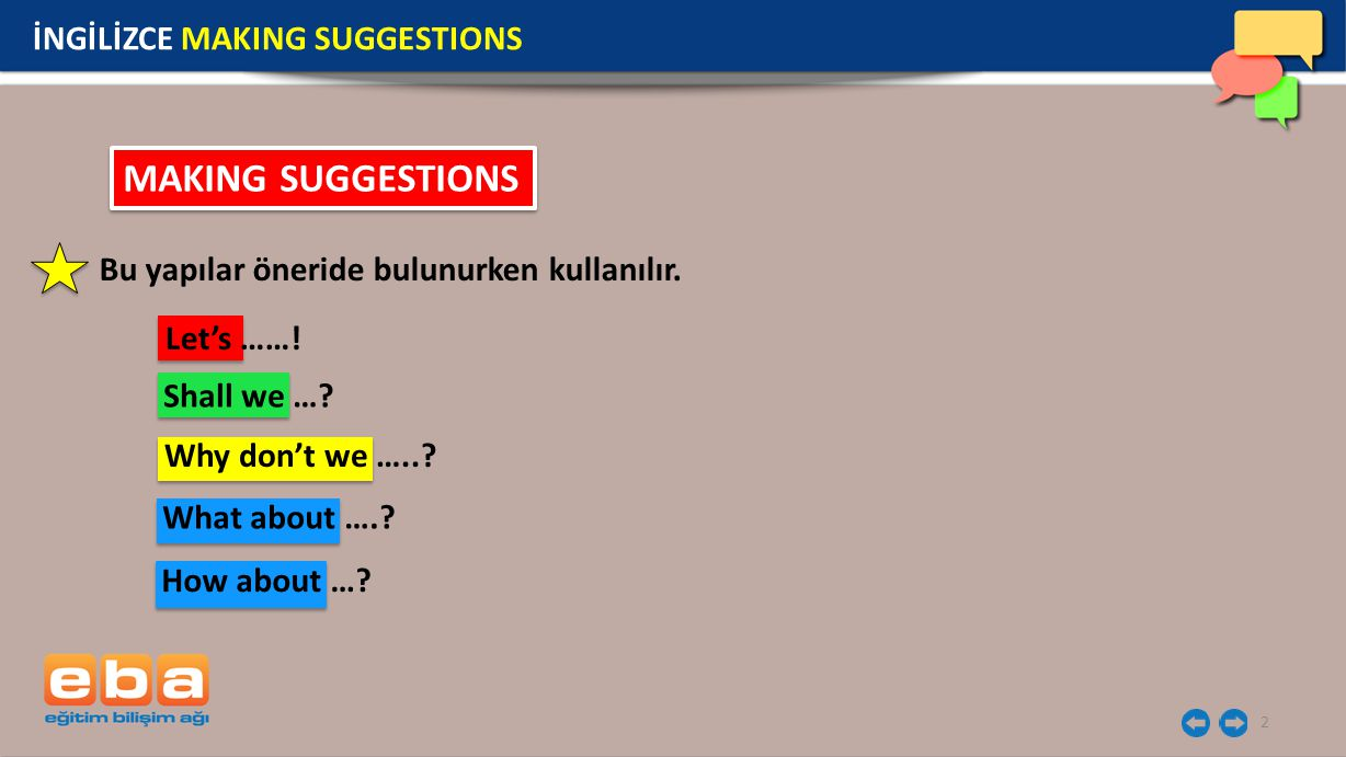 MAKING SUGGESTIONS İNGİLİZCE MAKING SUGGESTIONS
