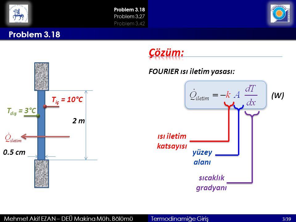 Çözüm: Problem 3.18 FOURIER ısı iletim yasası: (W) Tiç = 10°C