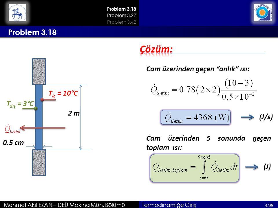 Çözüm: Problem 3.18 Cam üzerinden geçen anlık ısı: Tiç = 10°C