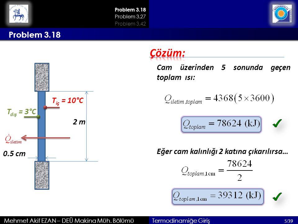 Çözüm: Problem 3.18 Cam üzerinden 5 sonunda geçen toplam ısı: