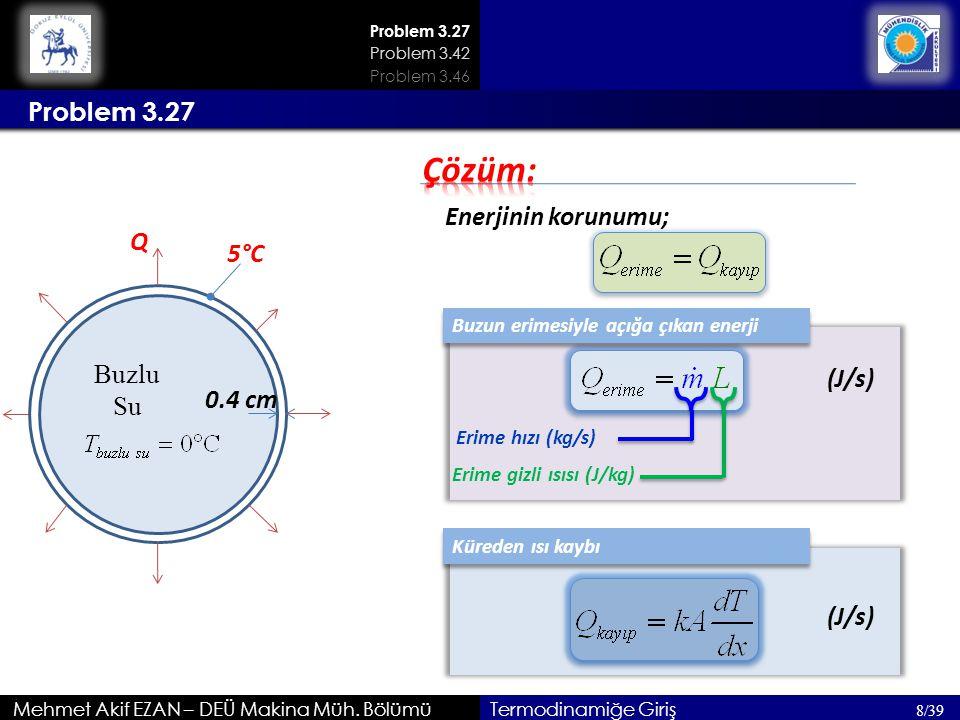 Çözüm: Problem 3.27 Enerjinin korunumu; Q 5°C Buzlu (J/s) Su 0.4 cm
