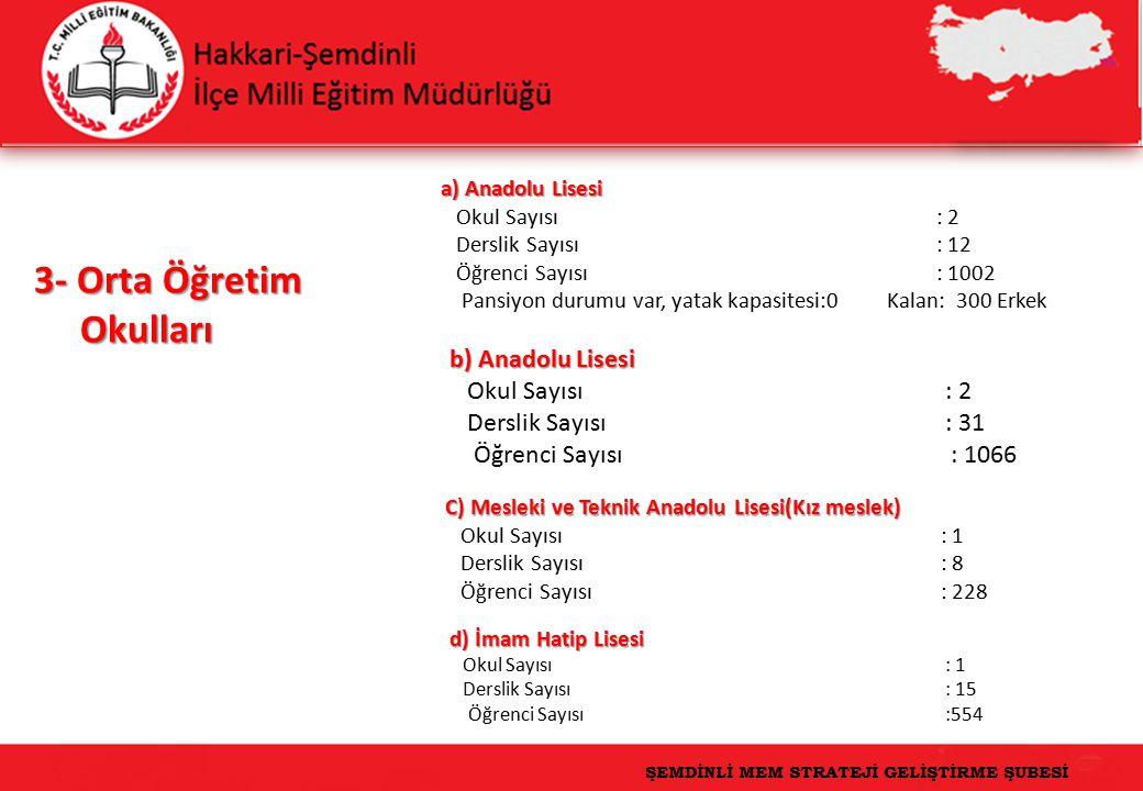 3- Orta Öğretim Okulları b) Anadolu Lisesi Okul Sayısı : 2