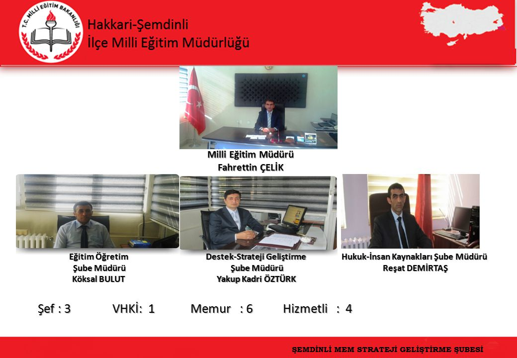 Destek-Strateji Geliştirme Hukuk-İnsan Kaynakları Şube Müdürü