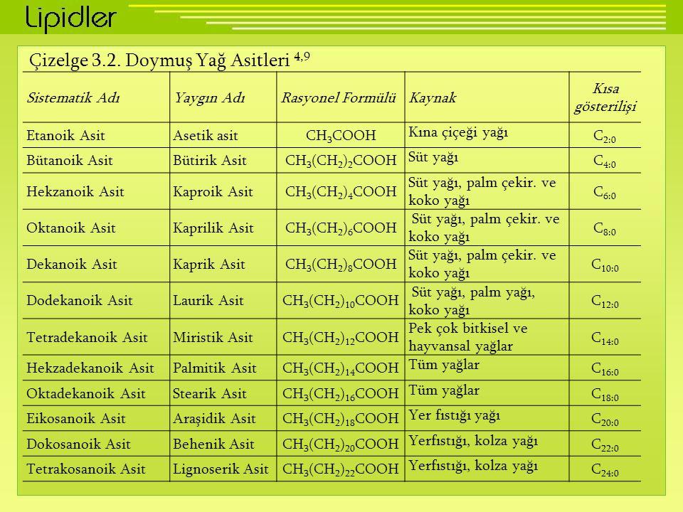 Çizelge 3.2. Doymuş Yağ Asitleri 4,9