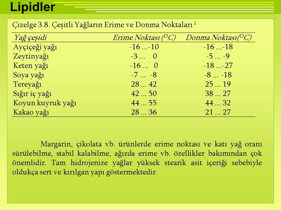 Lipidler Çizelge 3.8. Çeşitli Yağların Erime ve Donma Noktaları 1