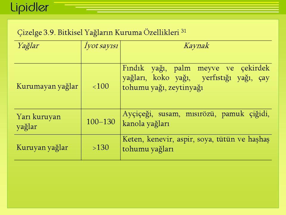 Çizelge 3.9. Bitkisel Yağların Kuruma Özellikleri 31