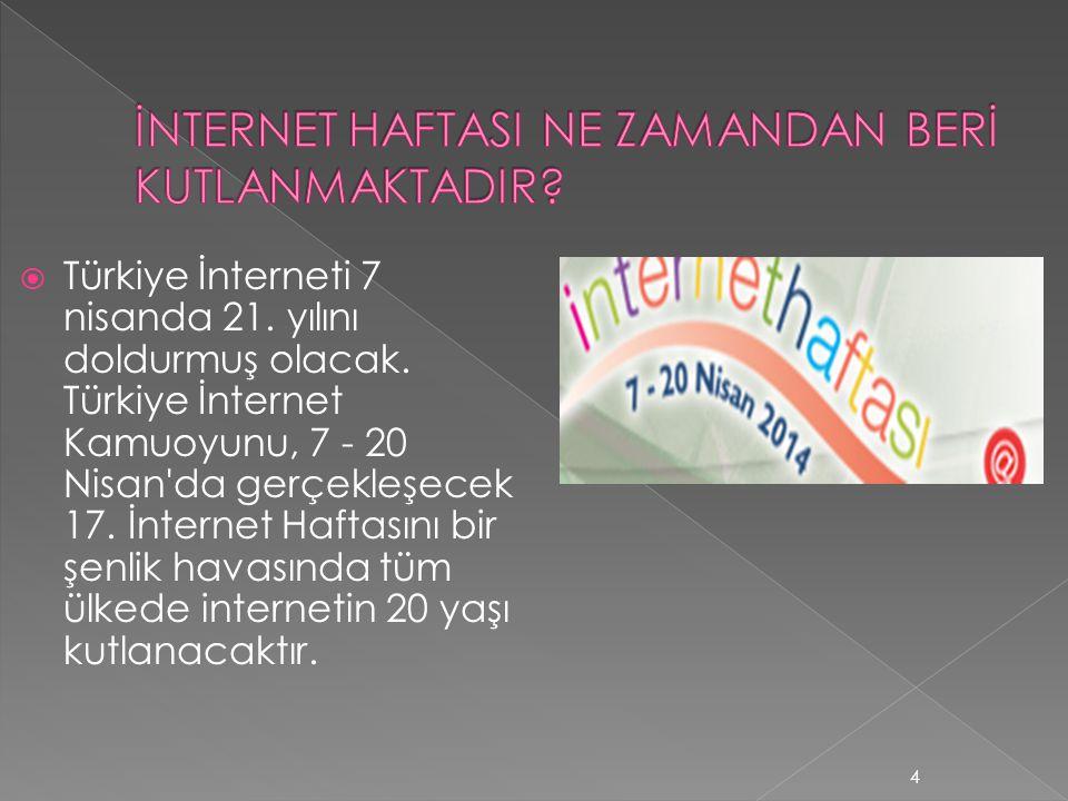 İNTERNET HAFTASI NE ZAMANDAN BERİ KUTLANMAKTADIR