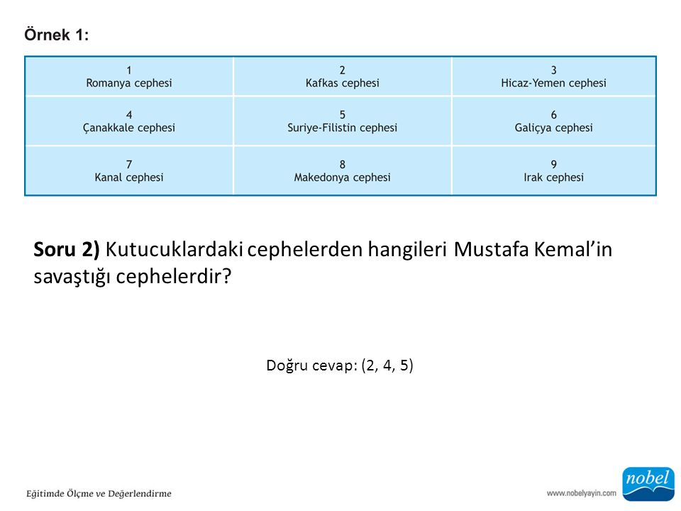 Soru 2) Kutucuklardaki cephelerden hangileri Mustafa Kemal'in savaştığı cephelerdir
