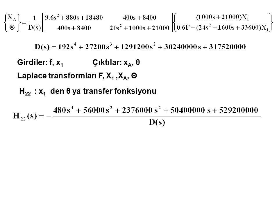 Girdiler: f, x1 Çıktılar: xA, θ