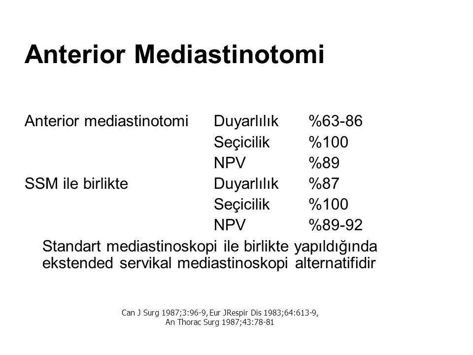 Anterior Mediastinotomi