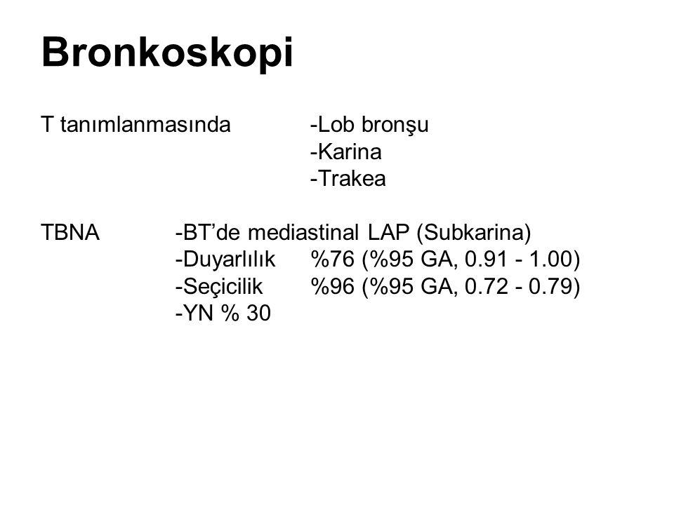 Bronkoskopi T tanımlanmasında -Lob bronşu -Karina -Trakea
