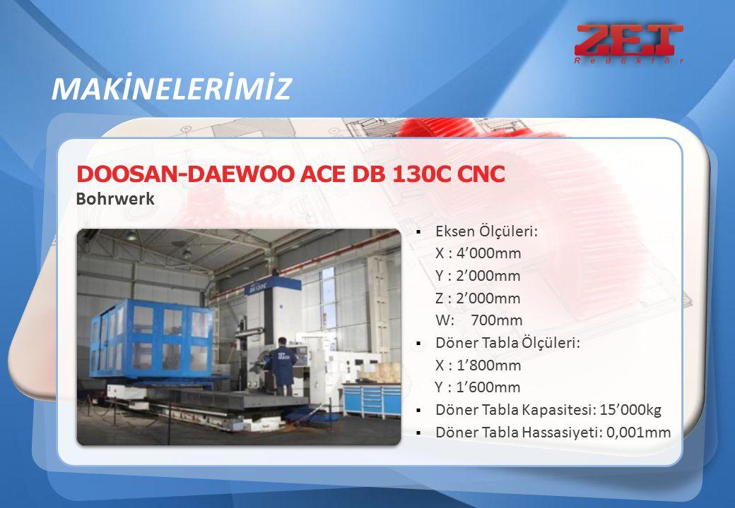 MAKİNELERİMİZ DOOSAN-DAEWOO ACE DB 130C CNC Bohrwerk Eksen Ölçüleri: