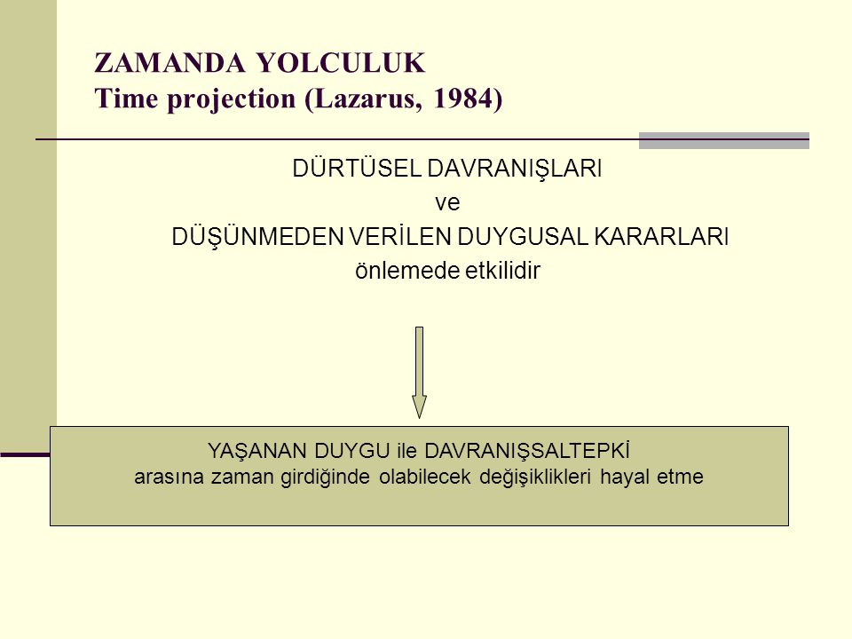 ZAMANDA YOLCULUK Time projection (Lazarus, 1984)