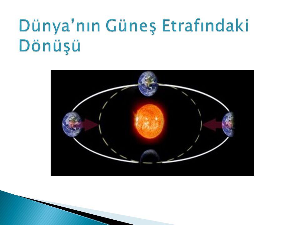 Dünya'nın Güneş Etrafındaki Dönüşü