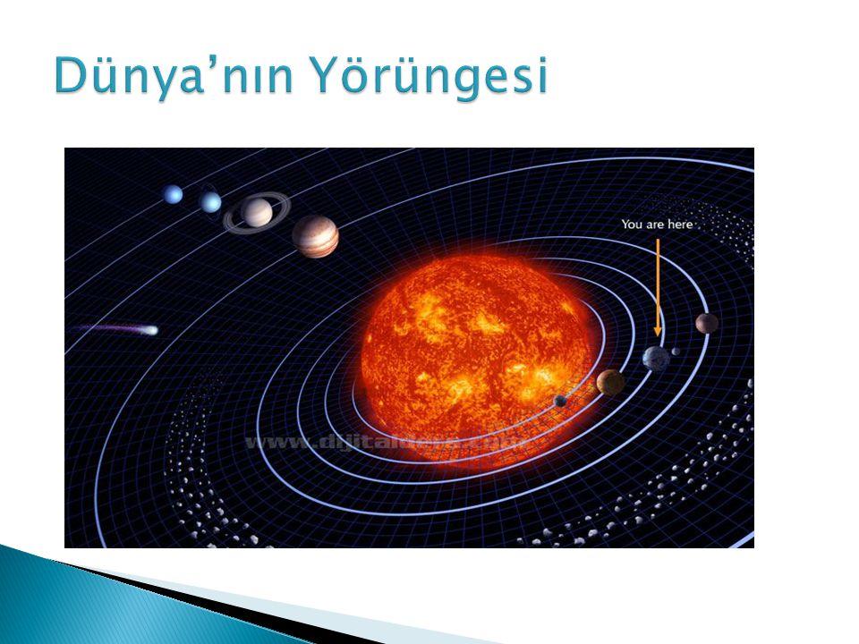 Dünya'nın Yörüngesi